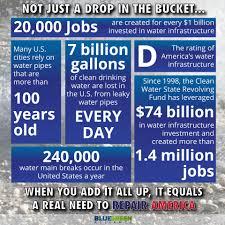 jobs in america